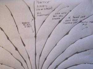 BranchingPractice